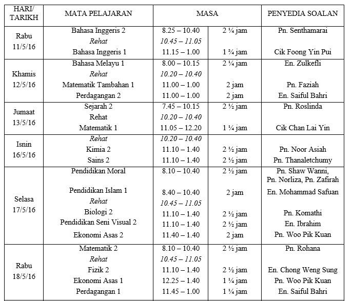 exam f5-2016 may
